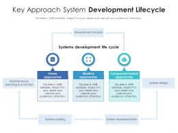 Key Approach System Development Lifecycle