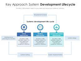 Key Approach System Development Lifecycle