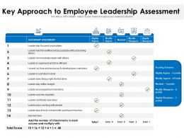 Key Approach To Employee Leadership Assessment