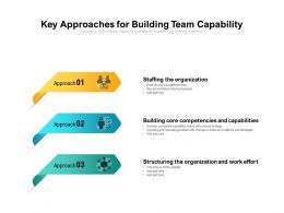 Key Approaches For Building Team Capability