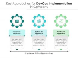 Key Approaches For DevOps Implementation In Company