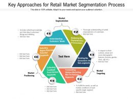 Key Approaches For Retail Market Segmentation Process
