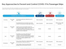 Key Approaches To Prevent And Control Covid 19 In Passenger Ships Ppt File Ideas