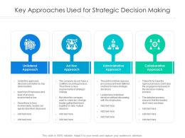 Key Approaches Used For Strategic Decision Making