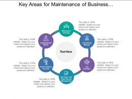 Key Areas For Maintenance Of Business Infrastructure