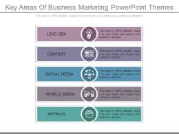 Key Areas Of Business Marketing Powerpoint Themes