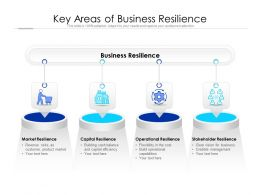 Key Areas Of Business Resilience