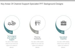 Key Areas Of Channel Support Specialist Ppt Background Designs