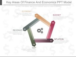Key Areas Of Finance And Economics Ppt Model