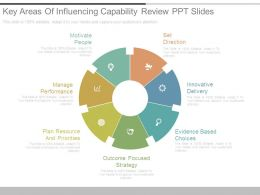 Key Areas Of Influencing Capability Review Ppt Slides