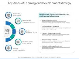 Key Areas Of Learning And Development Strategy
