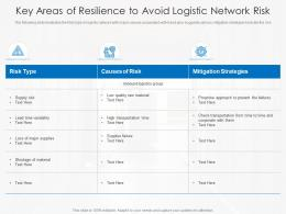 Key Areas Of Resilience To Avoid Logistic Network Risk