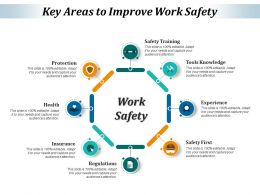 Key Areas To Improve Work Safety
