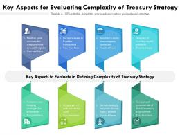 Key Aspects For Evaluating Complexity Of Treasury Strategy