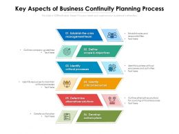 Key Aspects Of Business Continuity Planning Process