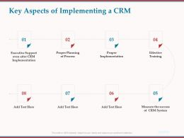 Key Aspects Of Implementing A CRM Ppt Powerpoint Presentation Icon Clipart