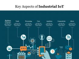 Key Aspects Of Industrial Iot