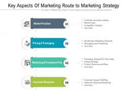 Key Aspects Of Marketing Route To Marketing Strategy