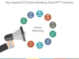 Key Aspects Of Online Marketing Good Ppt Example
