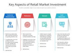 Key Aspects Of Retail Market Investment