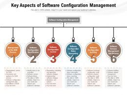 Key Aspects Of Software Configuration Management