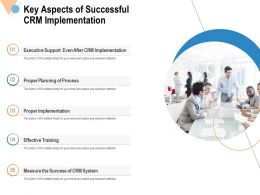 Key Aspects Of Successful CRM Implementation Ppt Powerpoint Presentation