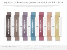 Key Aspects Stress Management Sample Powerpoint Slides