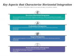 Key Aspects That Characterize Horizontal Integration