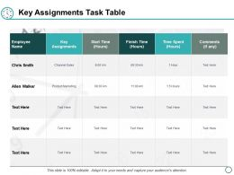 Key Assignments Task Table Ppt Powerpoint Presentation Diagram Graph Charts