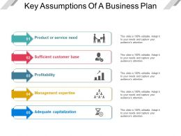 Key Assumptions Of A Business Plan