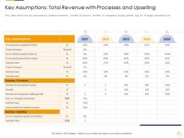Key Assumptions Total Revenue With Processes And Upselling Identifying New Business Process Company