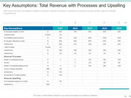 Key Assumptions Total Revenue With Processes And Upselling Transformation Of The Old Business