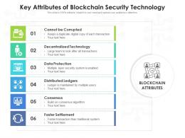 Key Attributes Of Blockchain Security Technology