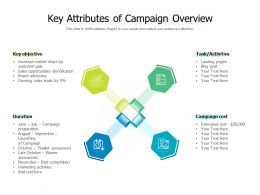 Key Attributes Of Campaign Overview