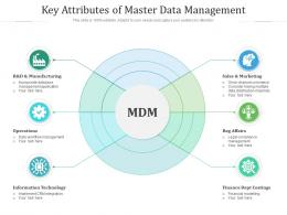 Key Attributes Of Master Data Management