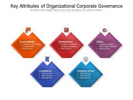 Key Attributes Of Organizational Corporate Governance