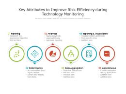 Key Attributes To Improve Risk Efficiency During Technology Monitoring