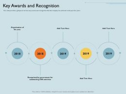 Key Awards And Recognition Activities Ppt Powerpoint Presentation Gallery Slide Portrait