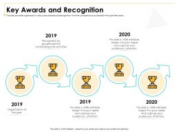 Key Awards And Recognition Organization Ppt Powerpoint Presentation Pictures Slide Download