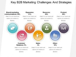 Key B2b Marketing Challenges And Strategies Powerpoint Layout