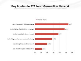 Key Barriers To B2B Lead Generation Network