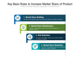 Key Basic Rules To Increase Market Share Of Product