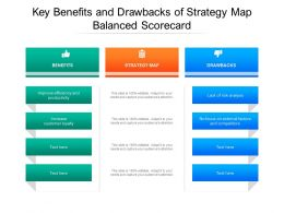 Key Benefits And Drawbacks Of Strategy Map Balanced Scorecard