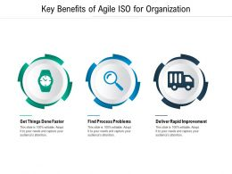 Key Benefits Of Agile ISO For Organization