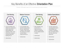 Key Benefits Of An Effective Orientation Plan