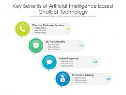 Key Benefits Of Artificial Intelligence Based Chatbot Technology