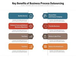Key Benefits Of Business Process Outsourcing