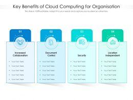 Key Benefits Of Cloud Computing For Organisation
