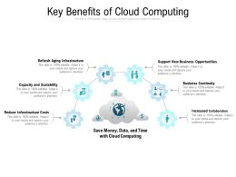 Key Benefits Of Cloud Computing