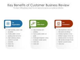 Key Benefits Of Customer Business Review